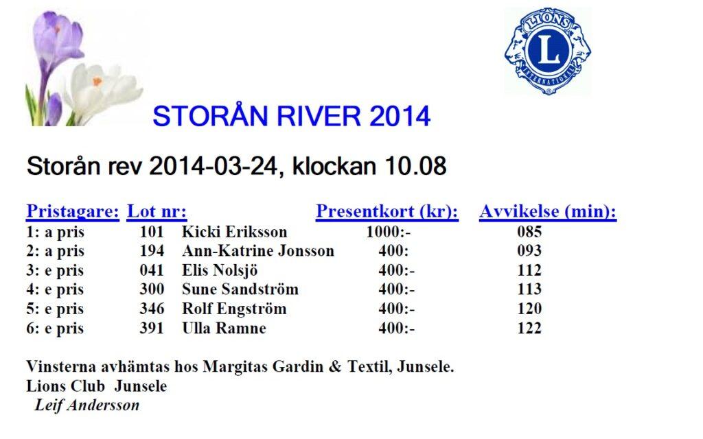 Storan-Rev-2014-1024x640