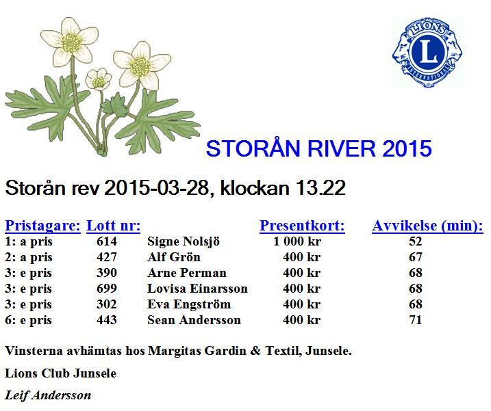 Storan river 2015
